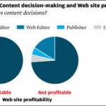 The CJR Study and the Case for Hiring a Web Editor